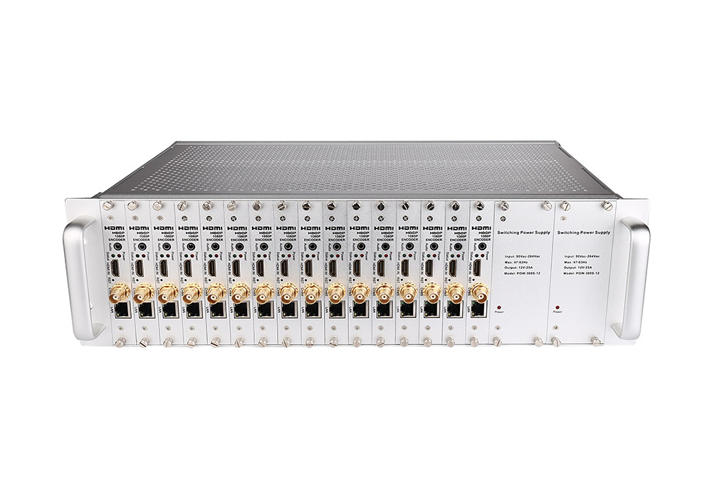 <b>MV-1002S-BNC-3U Rack-mounted H264 HDMI CVBS Video Encoder</b>